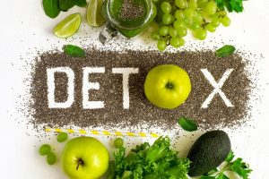 Best Detox Drinks for THC